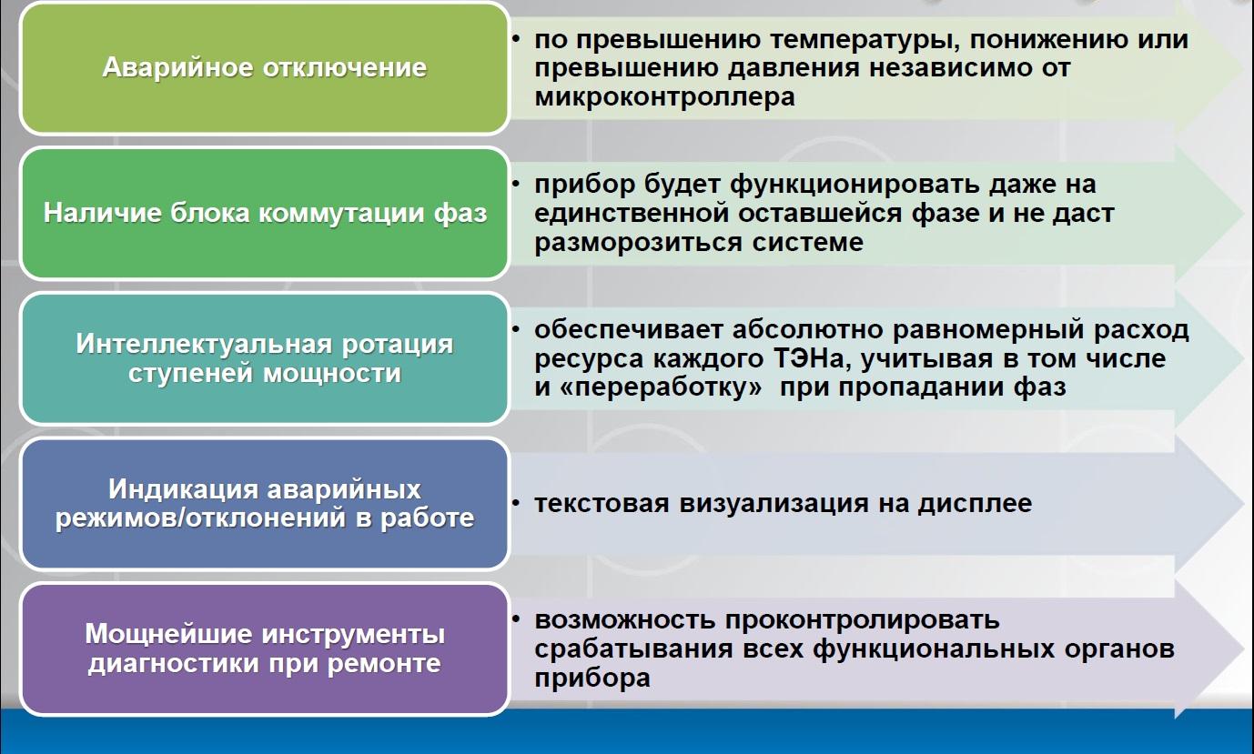 Основные отличия электрических котлов STOUT