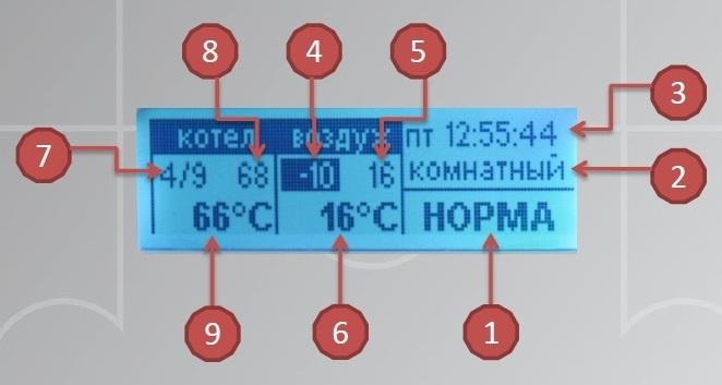 Панель управления электрического котла STOUT