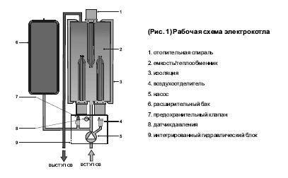 схема электрическая подключения автомагнитолы